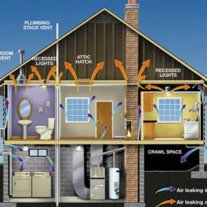 Georgia Home Energy Star Audit